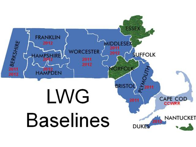 Local Working Group Baselines